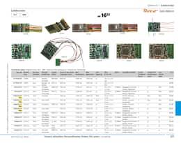 Aktueller Conrad Electronic Prospekt, Modellbahn 2020/21, Seite 273