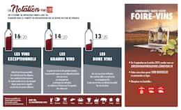 Catalogue Carrefour en cours, La seule foire aux vins notée par la revue du vin de France, Page 3