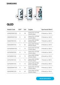 Aktueller Samsung Prospekt, Der Jubiläums-Deal - Bis zu 125€ Cashback, Seite 4