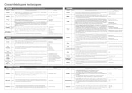 Catalogue Gautier en cours, Meublez, Vivez, Page 168